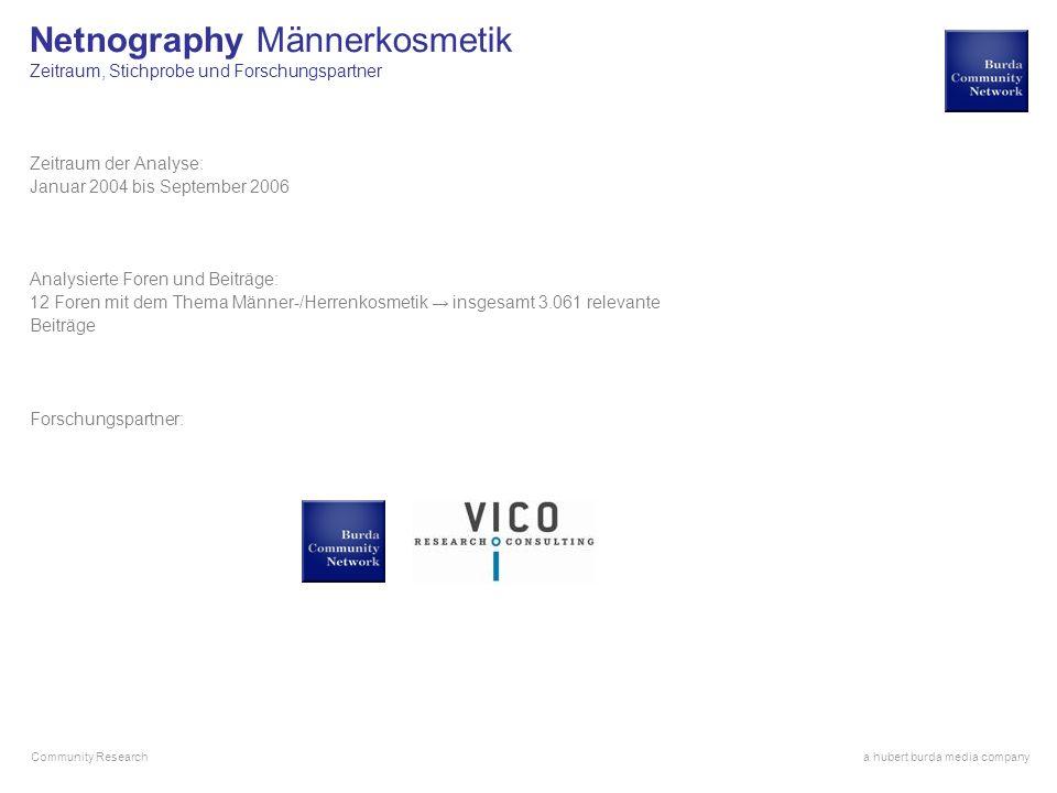 Netnography Männerkosmetik Zeitraum, Stichprobe und Forschungspartner
