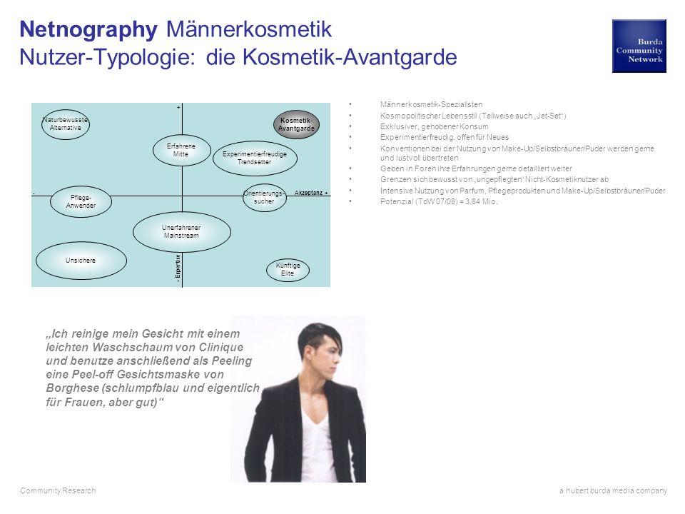 Netnography Männerkosmetik Nutzer-Typologie: die Kosmetik-Avantgarde