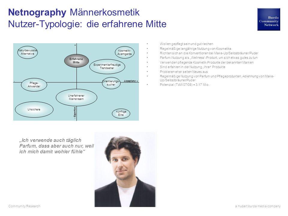 Netnography Männerkosmetik Nutzer-Typologie: die erfahrene Mitte