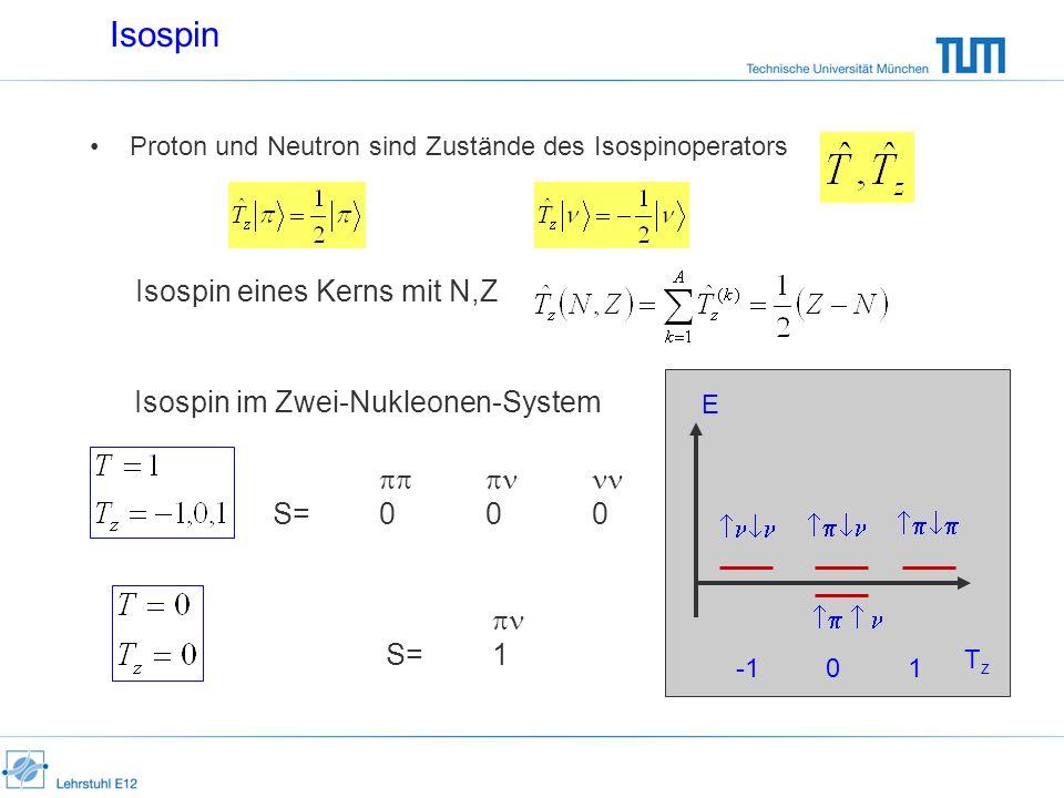 Isospin Isospin eines Kerns mit N,Z Isospin im Zwei-Nukleonen-System