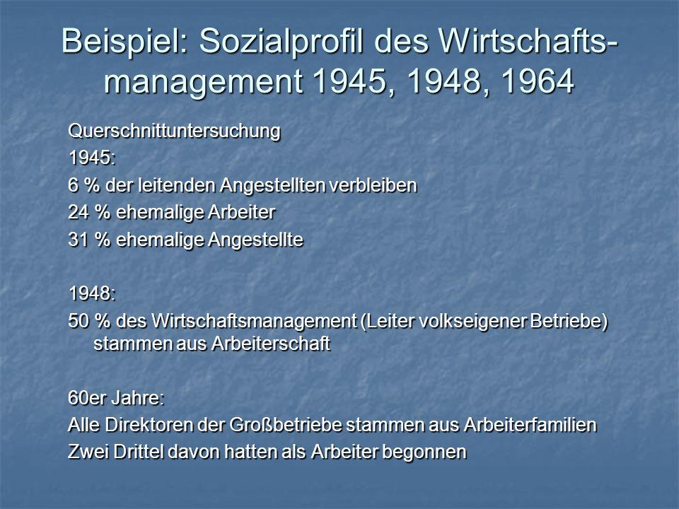 Beispiel: Sozialprofil des Wirtschafts- management 1945, 1948, 1964