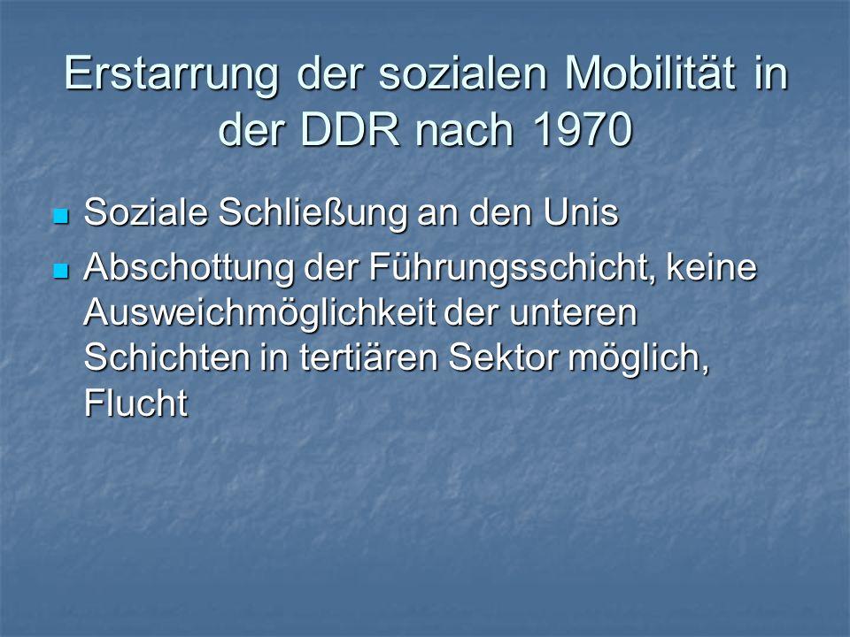 Erstarrung der sozialen Mobilität in der DDR nach 1970