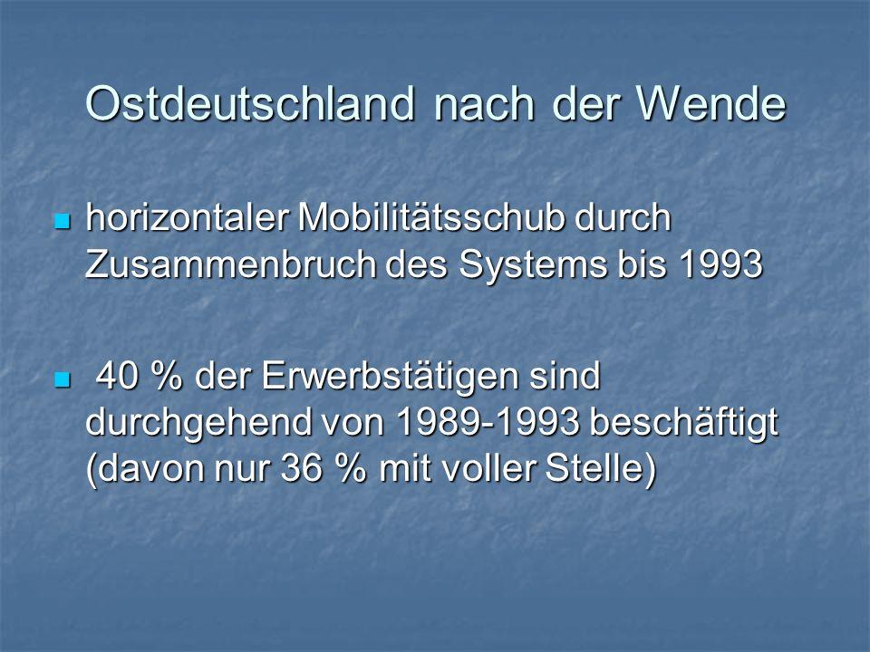 Ostdeutschland nach der Wende