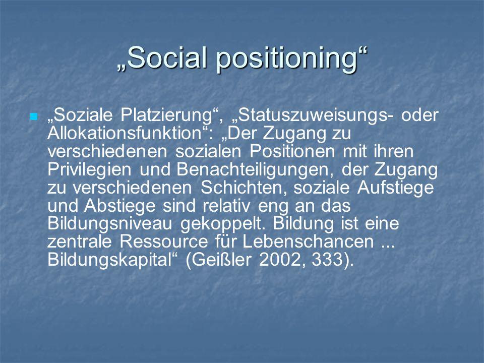 """""""Social positioning"""