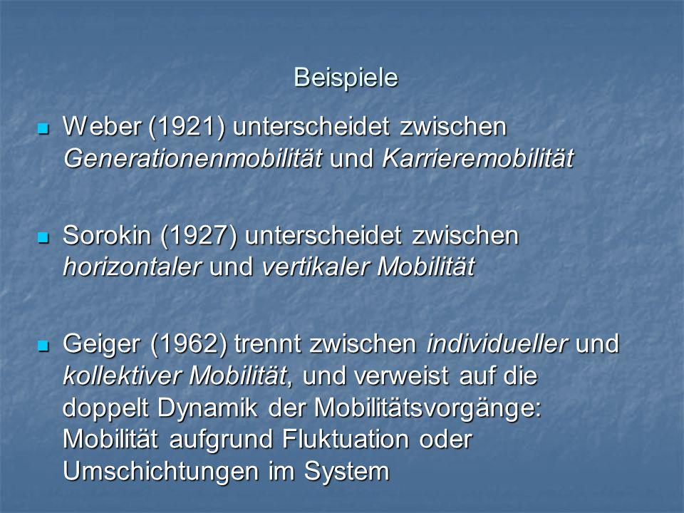 Beispiele Weber (1921) unterscheidet zwischen Generationenmobilität und Karrieremobilität.