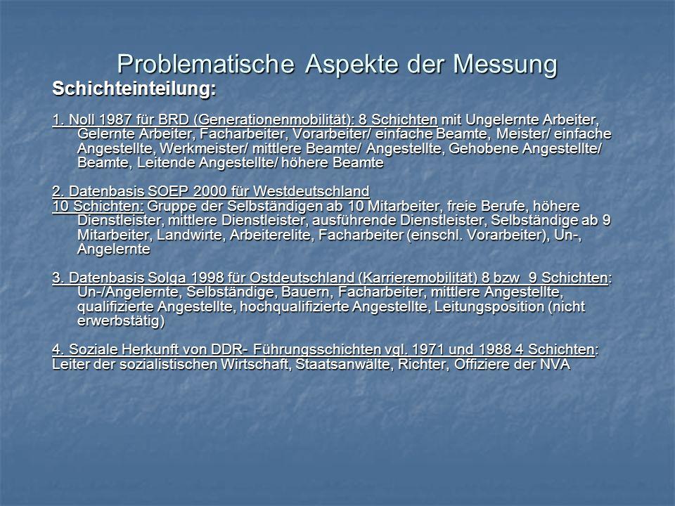 Problematische Aspekte der Messung