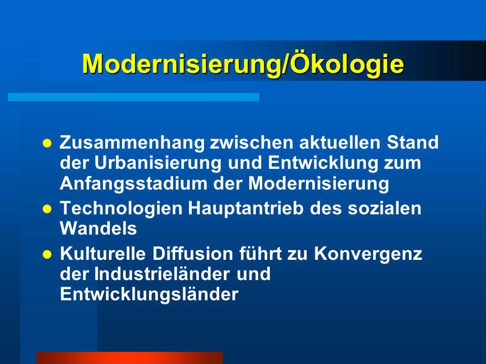Modernisierung/Ökologie