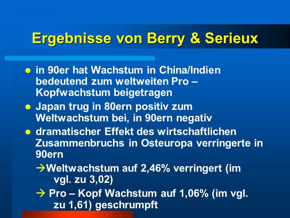 Ergebnisse von Berry & Serieux