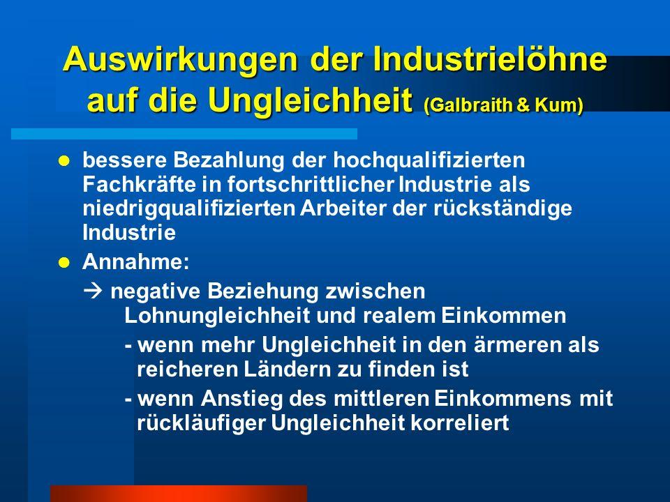Auswirkungen der Industrielöhne auf die Ungleichheit (Galbraith & Kum)