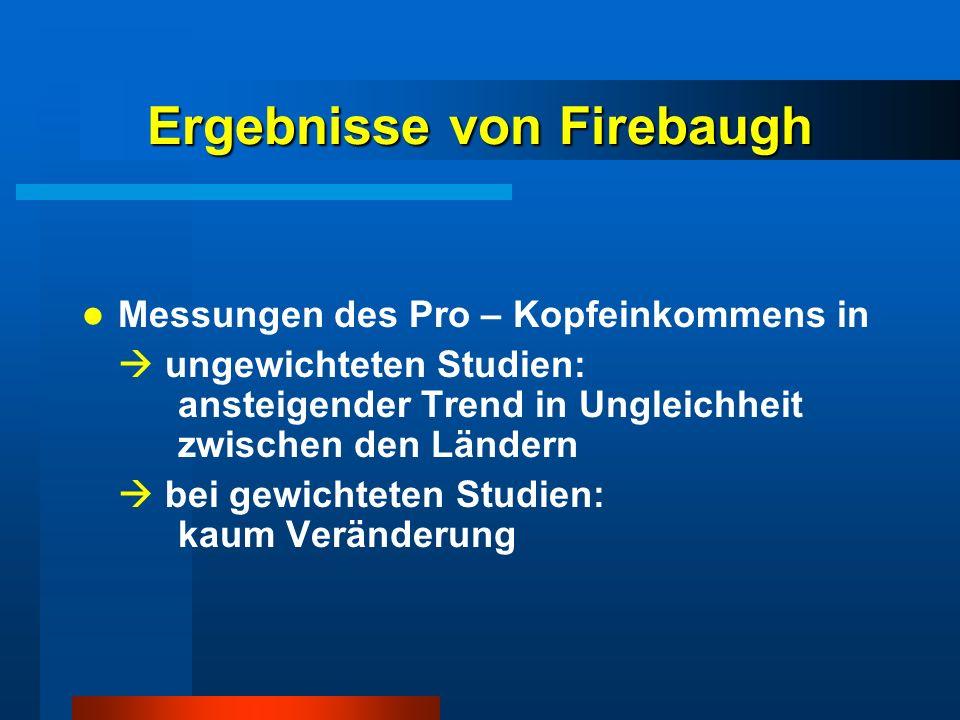 Ergebnisse von Firebaugh