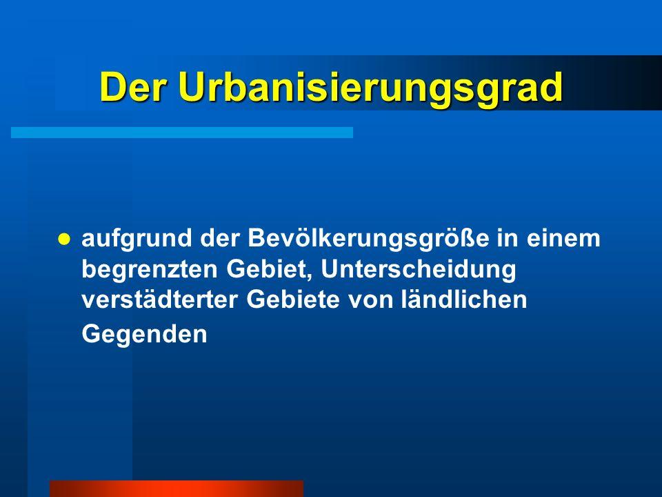 Der Urbanisierungsgrad