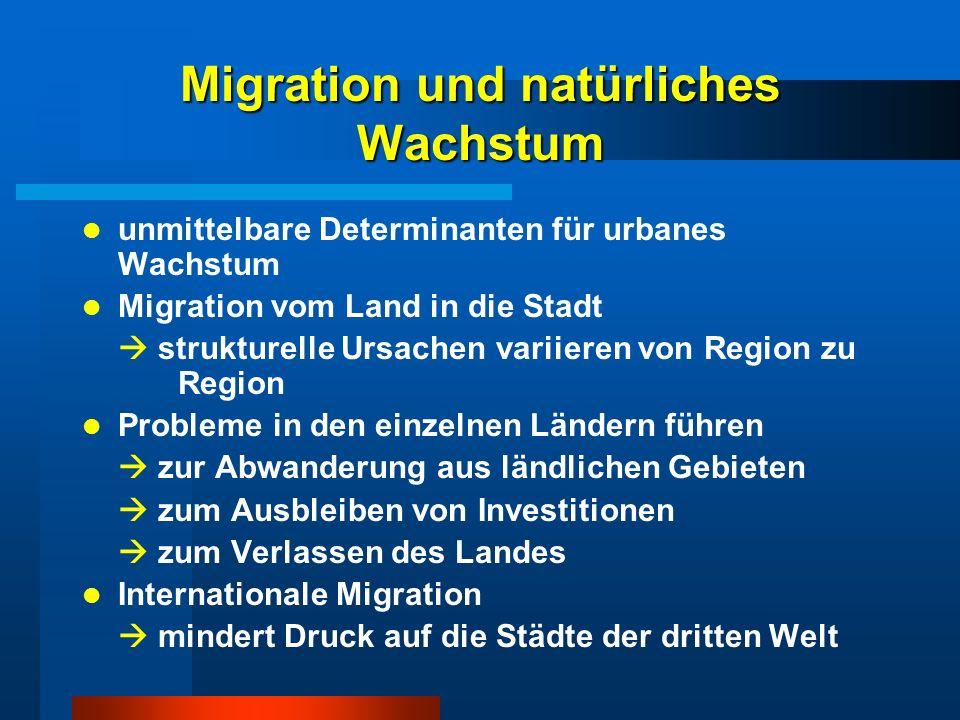 Migration und natürliches Wachstum