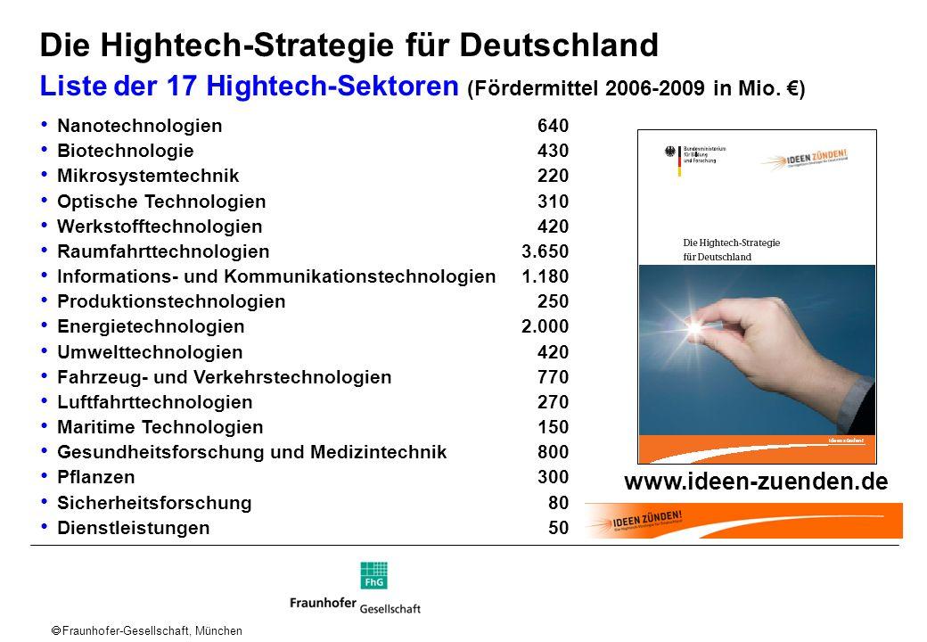 Die Hightech-Strategie für Deutschland