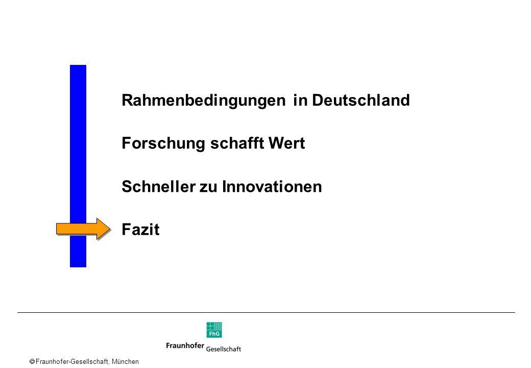 Rahmenbedingungen in Deutschland