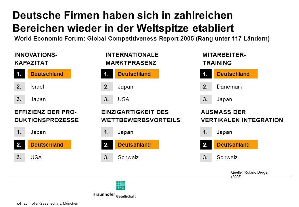 Deutsche Firmen haben sich in zahlreichen Bereichen wieder in der Weltspitze etabliert