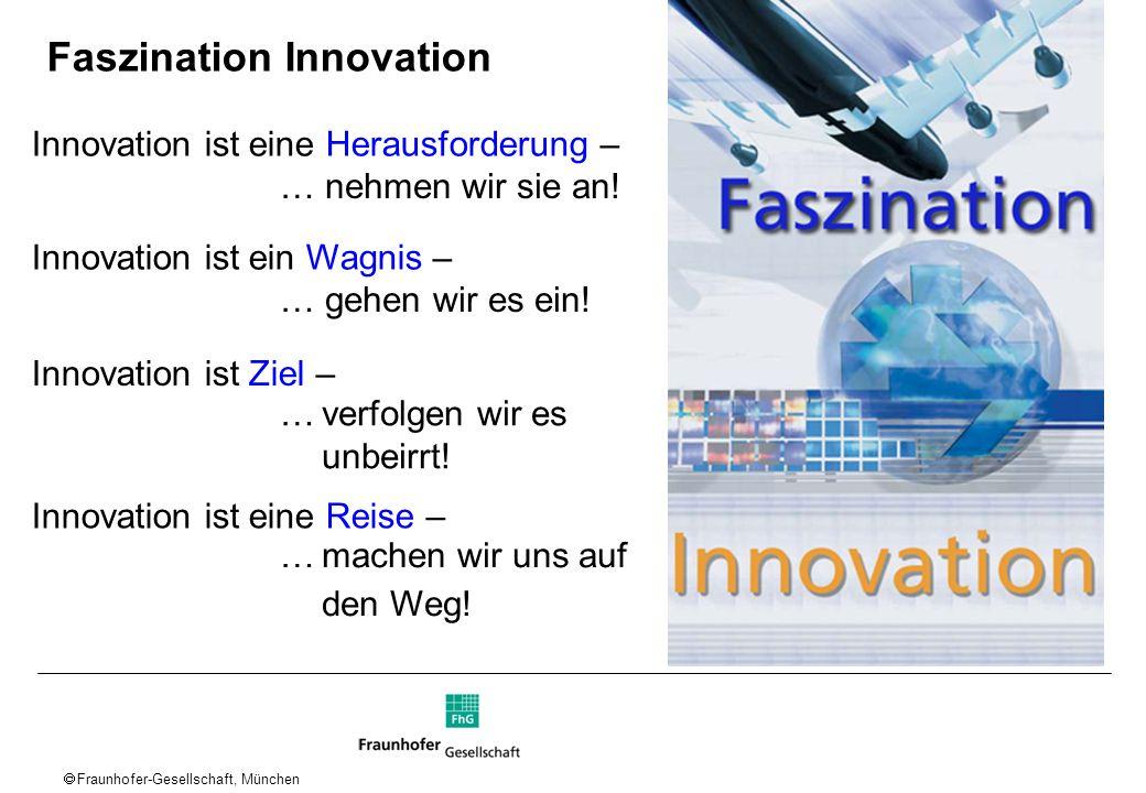 Faszination Innovation