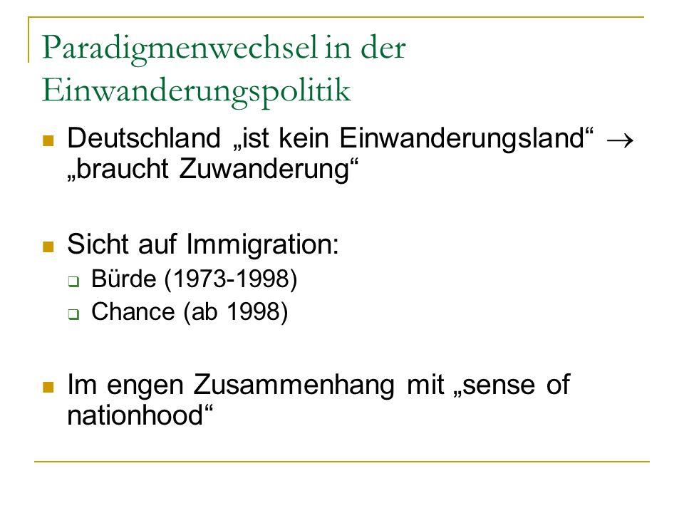 Paradigmenwechsel in der Einwanderungspolitik