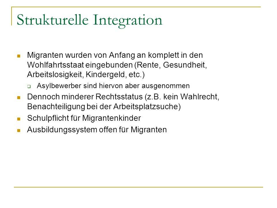 Strukturelle Integration