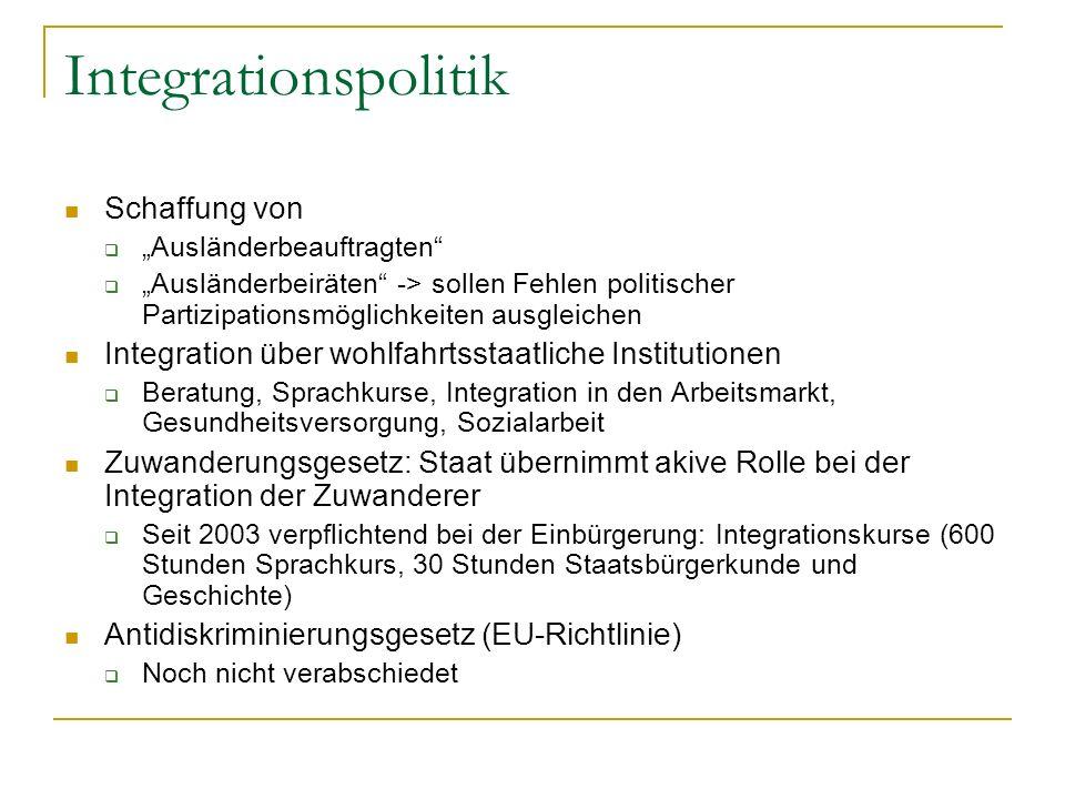 Integrationspolitik Schaffung von