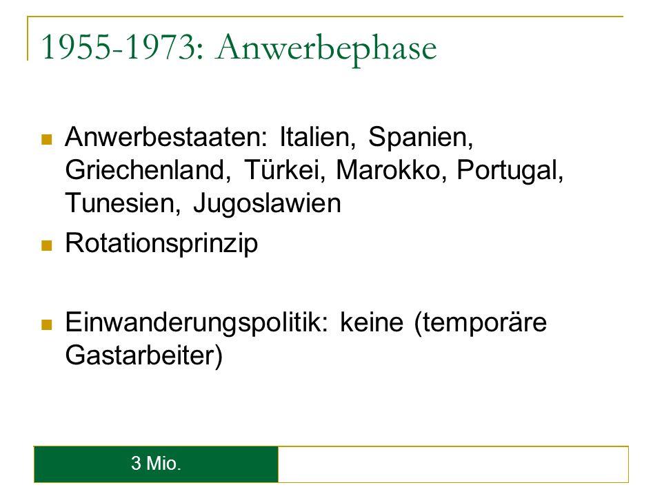 1955-1973: Anwerbephase Anwerbestaaten: Italien, Spanien, Griechenland, Türkei, Marokko, Portugal, Tunesien, Jugoslawien.