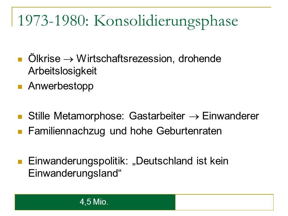 1973-1980: Konsolidierungsphase