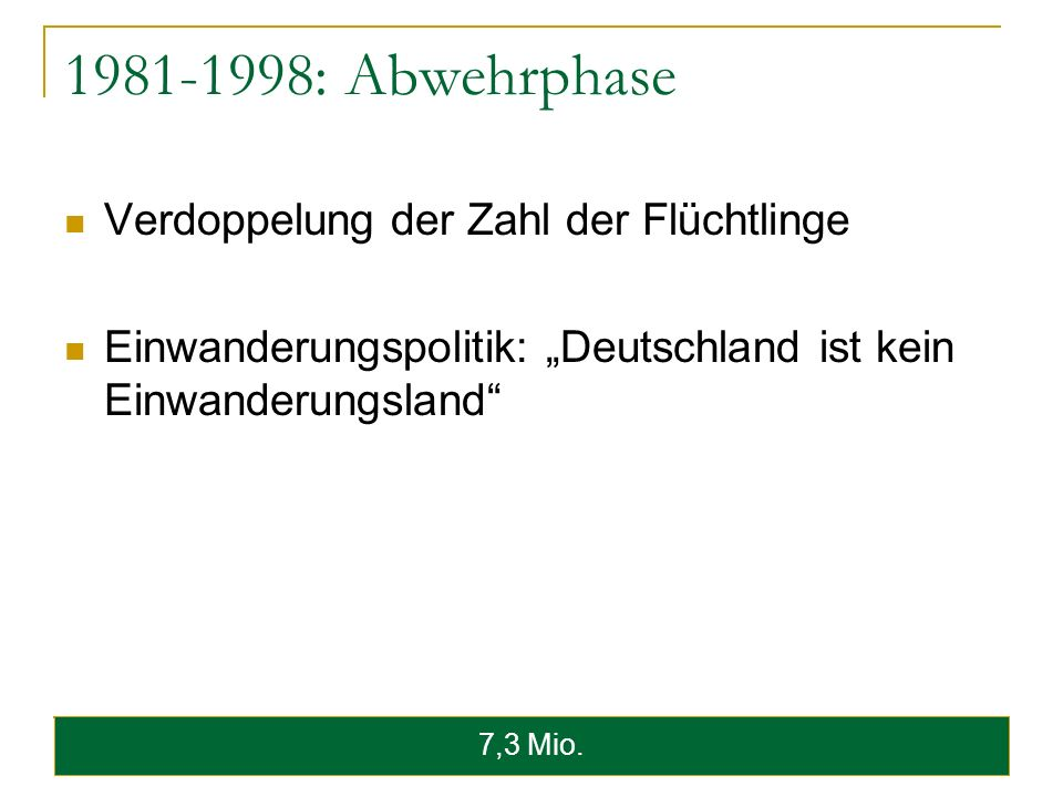 1981-1998: Abwehrphase Verdoppelung der Zahl der Flüchtlinge
