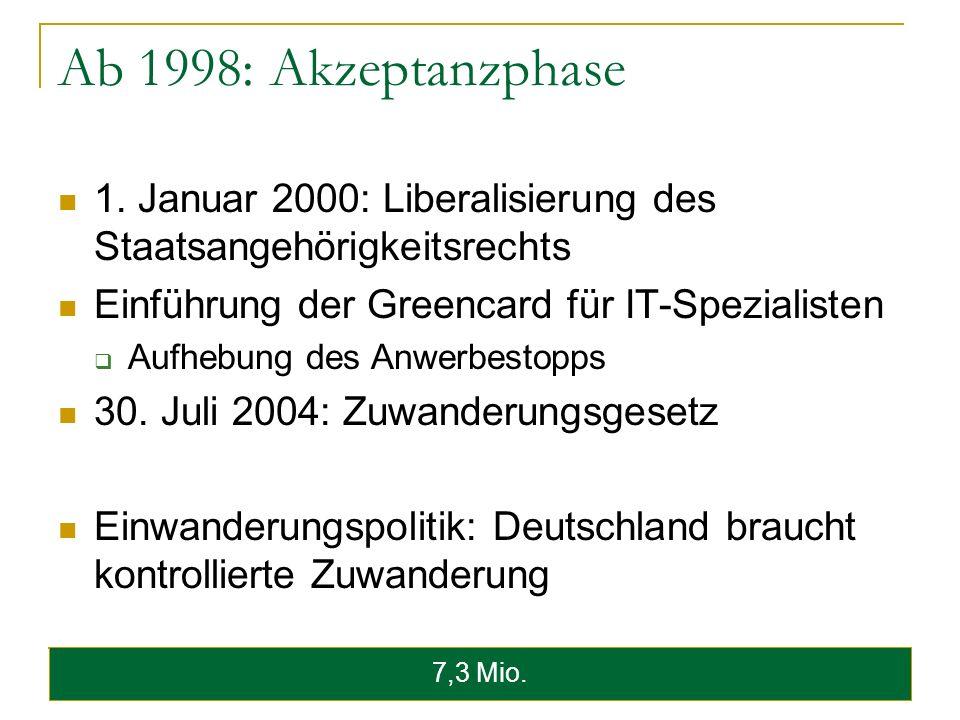 Ab 1998: Akzeptanzphase 1. Januar 2000: Liberalisierung des Staatsangehörigkeitsrechts. Einführung der Greencard für IT-Spezialisten.