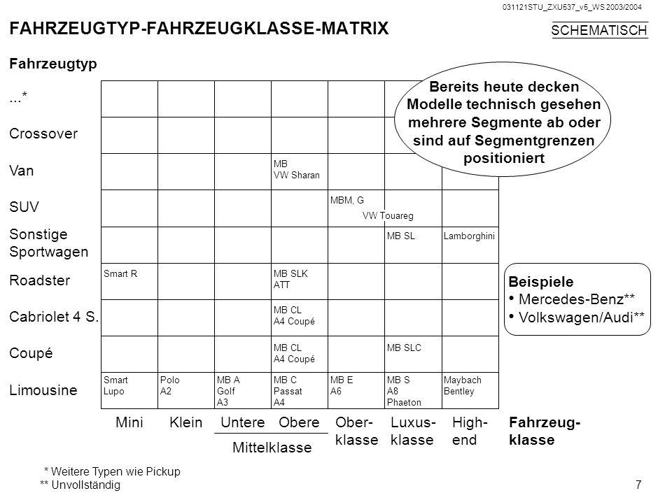 FAHRZEUGTYP-FAHRZEUGKLASSE-MATRIX