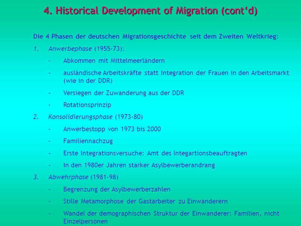 4. Historical Development of Migration (cont'd)