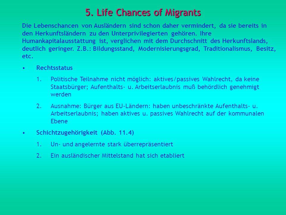 5. Life Chances of Migrants