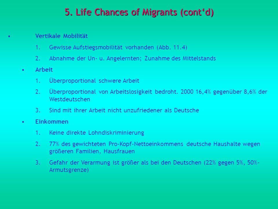 5. Life Chances of Migrants (cont'd)