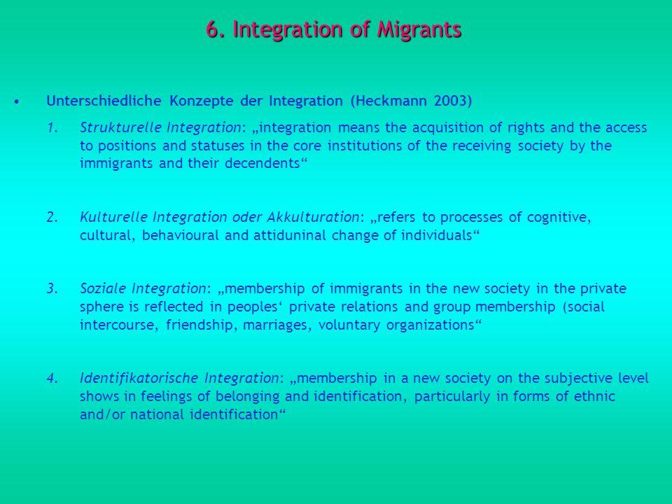 6. Integration of Migrants
