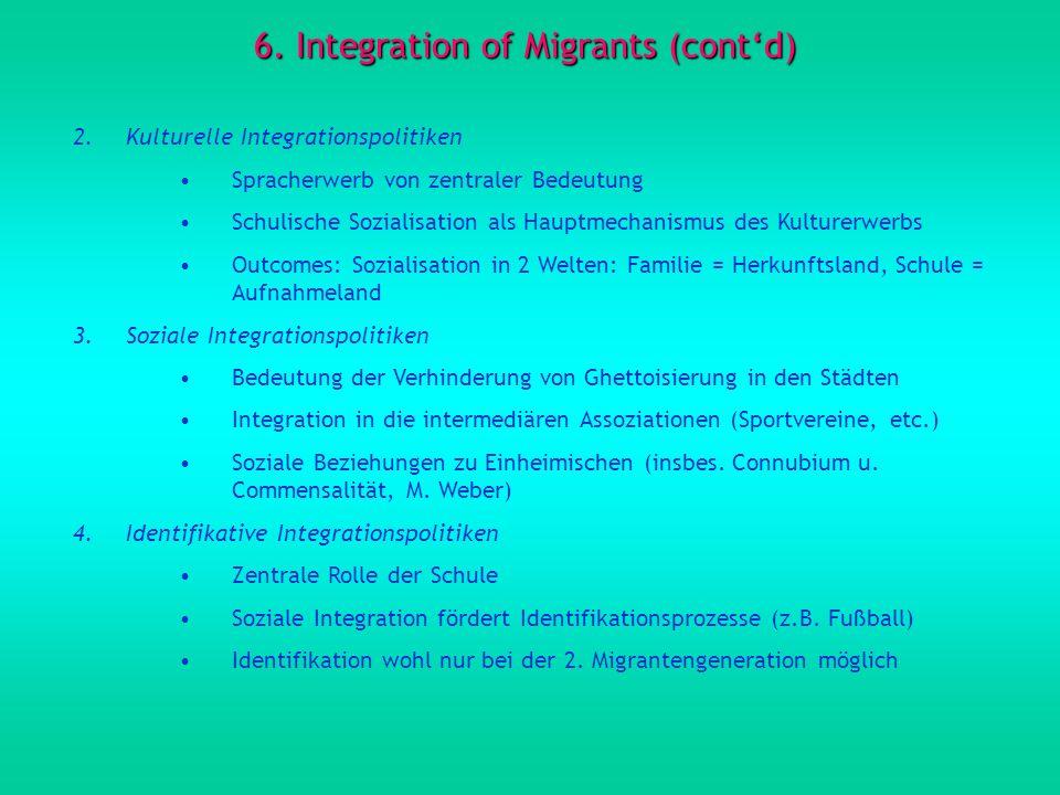 6. Integration of Migrants (cont'd)