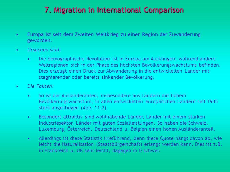 7. Migration in International Comparison