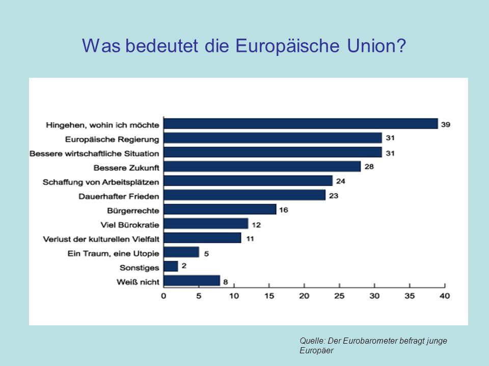 Was bedeutet die Europäische Union