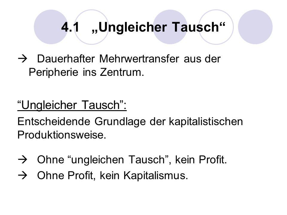"""4.1 """"Ungleicher Tausch Ungleicher Tausch :"""