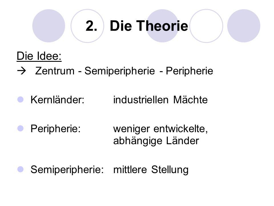 2. Die Theorie Die Idee:  Zentrum - Semiperipherie - Peripherie