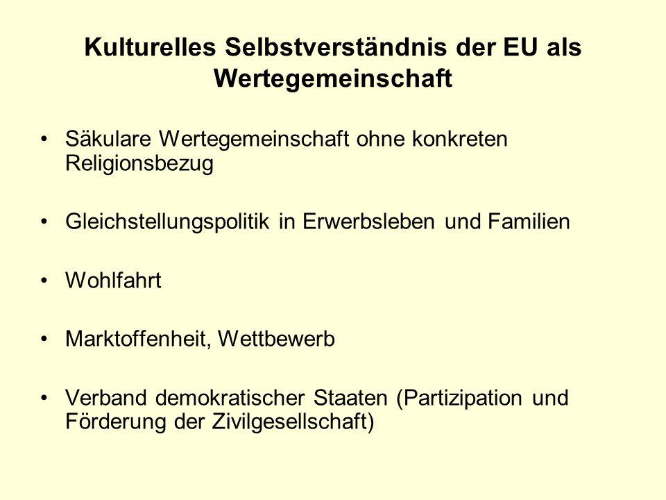 Kulturelles Selbstverständnis der EU als Wertegemeinschaft