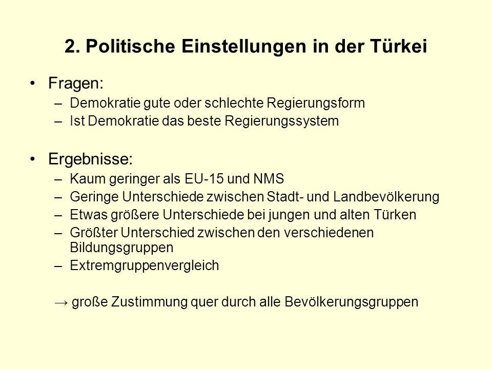 2. Politische Einstellungen in der Türkei