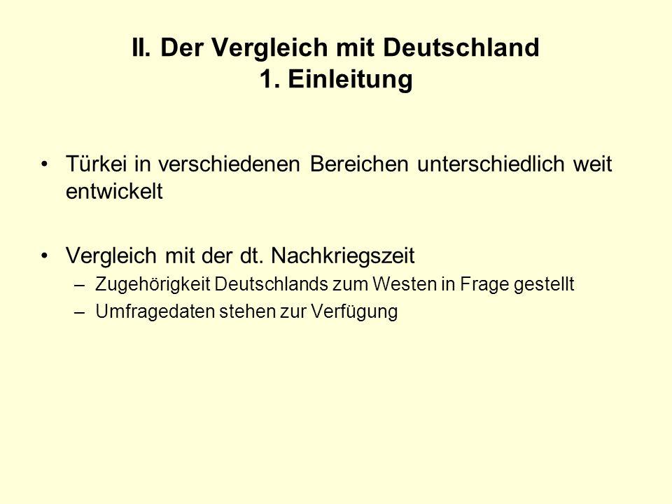 II. Der Vergleich mit Deutschland 1. Einleitung
