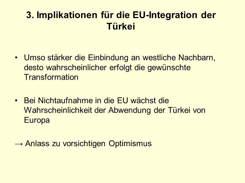 3. Implikationen für die EU-Integration der Türkei