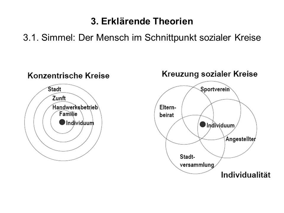 3. Erklärende Theorien 3.1. Simmel: Der Mensch im Schnittpunkt sozialer Kreise