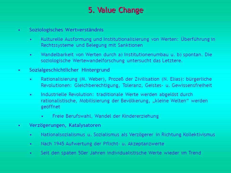 5. Value Change Soziologisches Wertverständnis