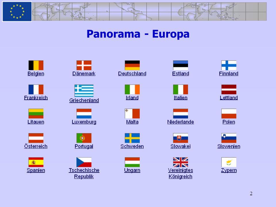 Panorama - Europa