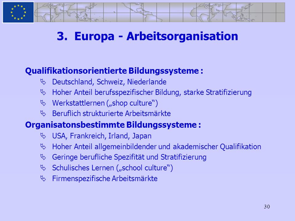 3. Europa - Arbeitsorganisation