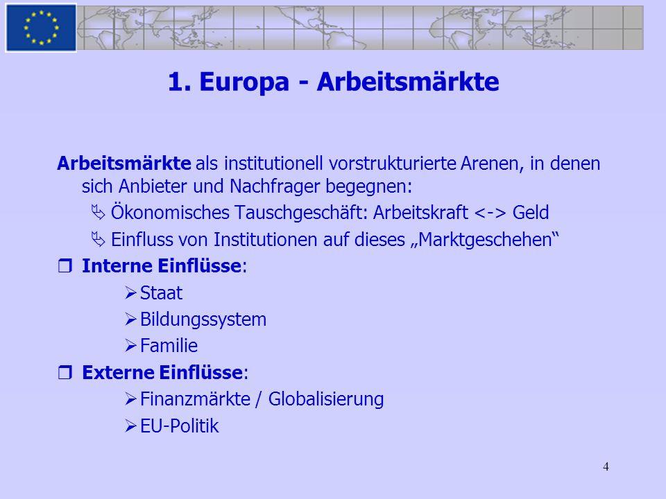 1. Europa - Arbeitsmärkte