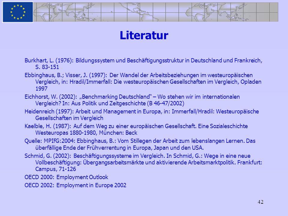 Literatur Burkhart, L. (1976): Bildungssystem und Beschäftigungsstruktur in Deutschland und Frankreich, S. 83-151.