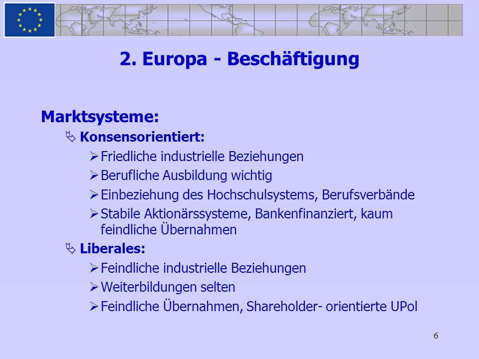 2. Europa - Beschäftigung