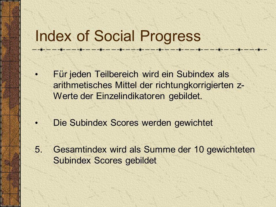 Index of Social Progress