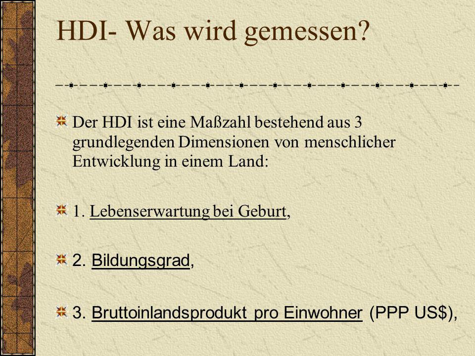 HDI- Was wird gemessen Der HDI ist eine Maßzahl bestehend aus 3 grundlegenden Dimensionen von menschlicher Entwicklung in einem Land: